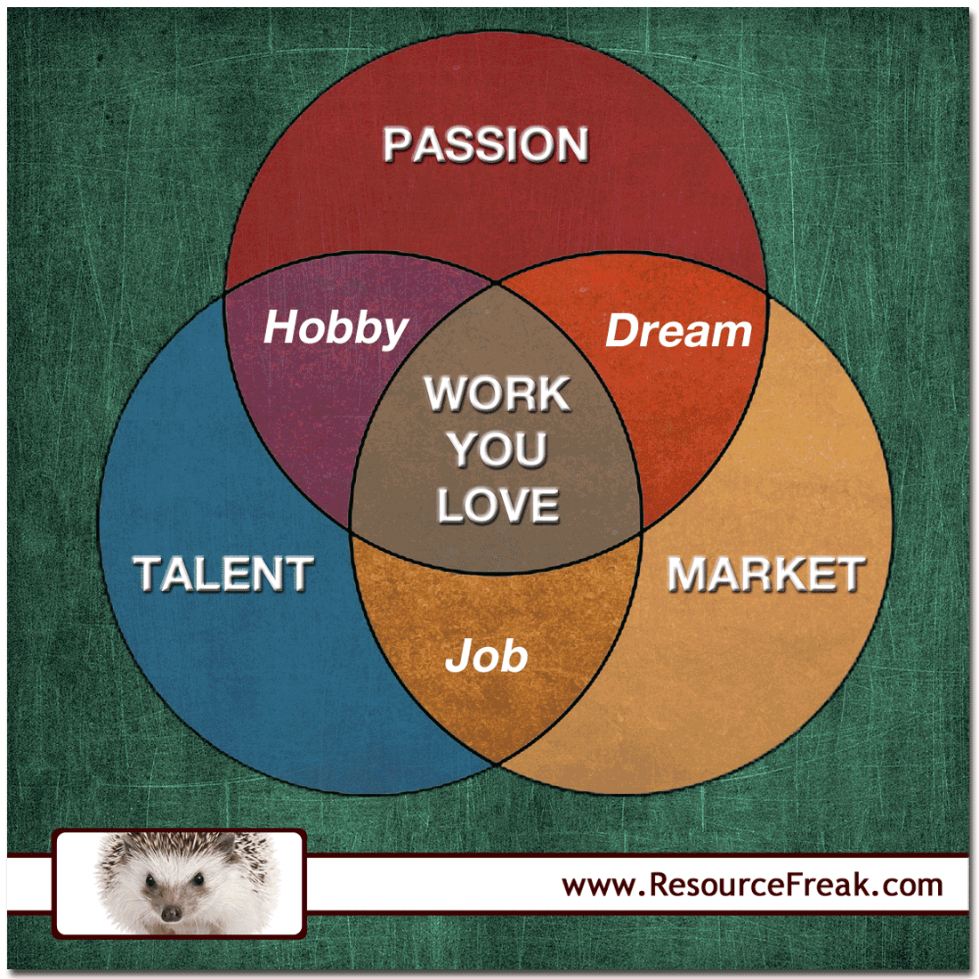 Passion-Talent-Market